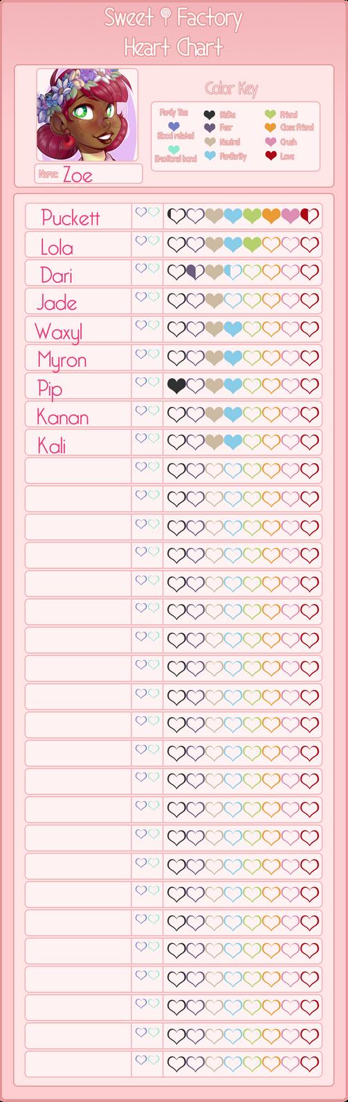 SF: Zoe's Heart Chart by pianobelt0