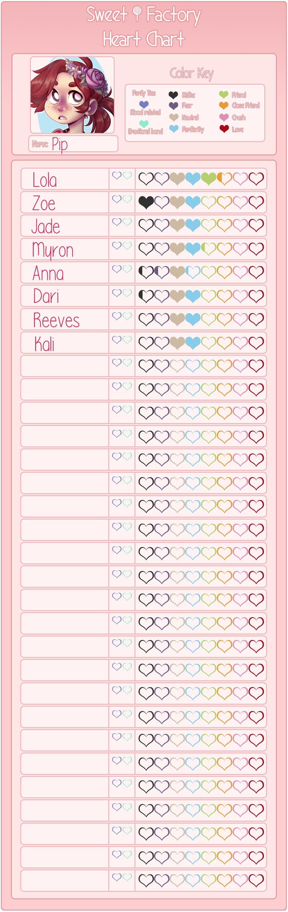 SF: Pip Heart Chart by pianobelt0
