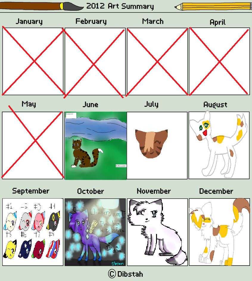2012 Summary Of Art by BlossomTehKat