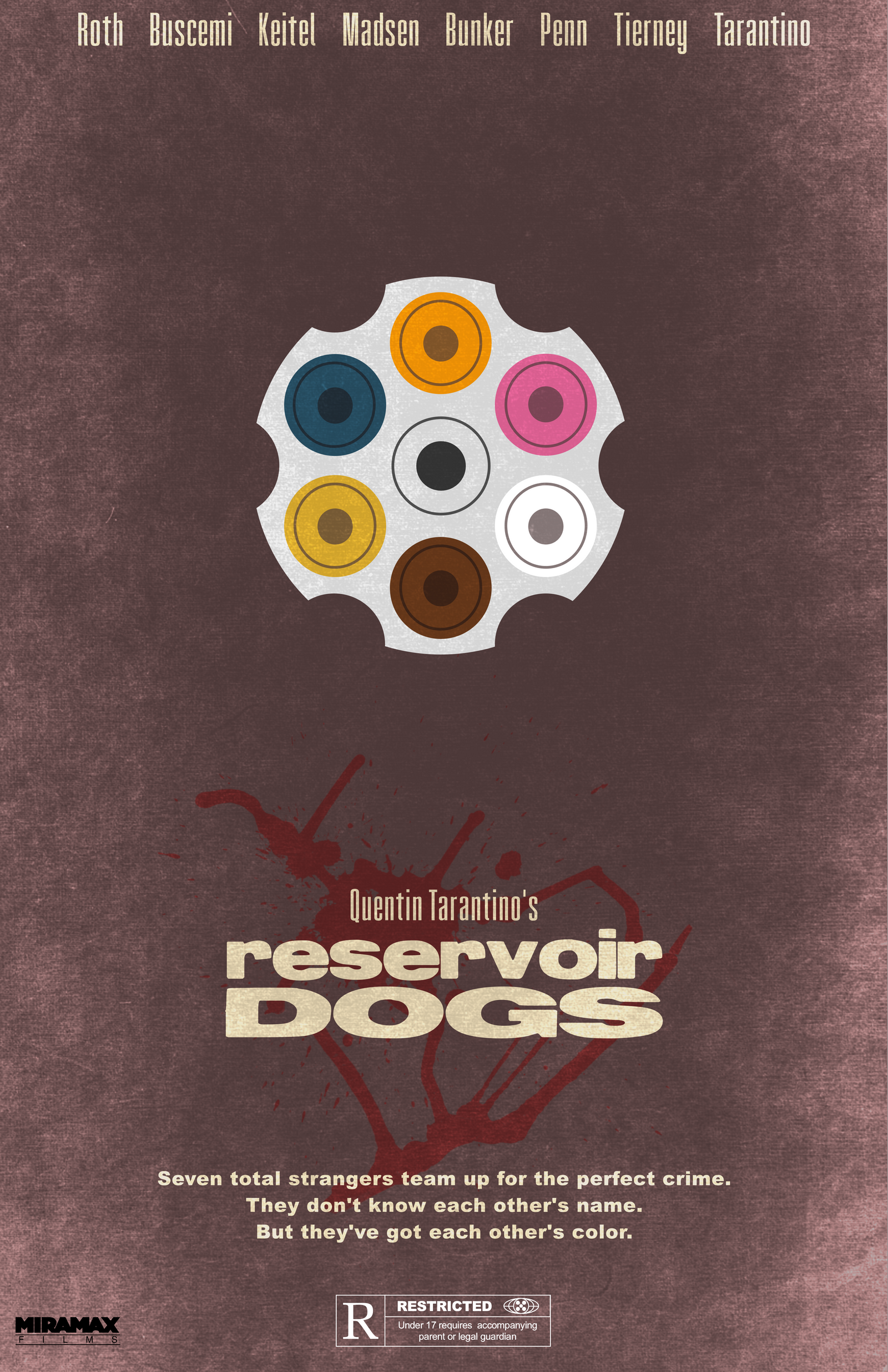 Image Result For Reservoir Dogs Can