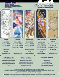 Saniika's commission chart - OPEN