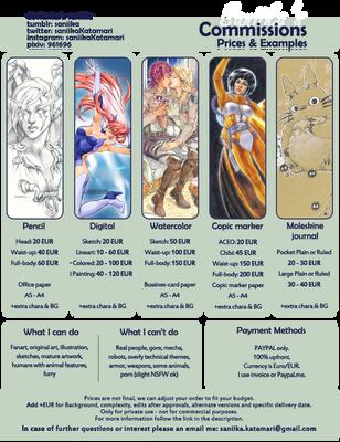Saniika's commission chart - OPEN by saniika