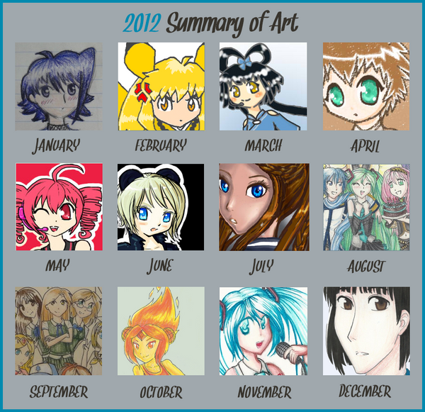 Summary Of Art 2012 by Mikisakiiro