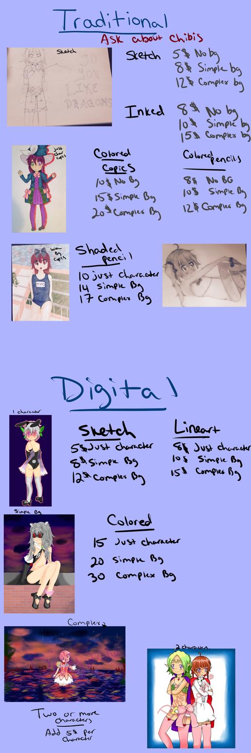 Commission sheet by Dizzy-tan