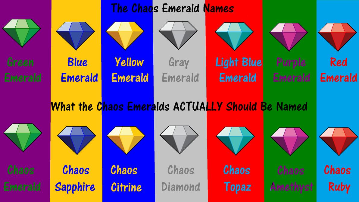You Mean The Chaos Emeralds – Desenhos Para Colorir