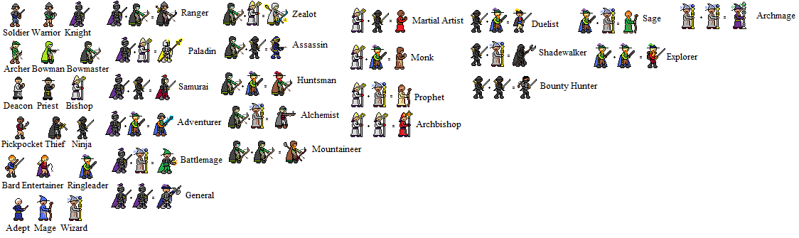 which fantasy class are you