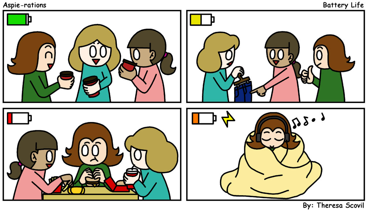 Drawing showing a battery getting lower during socializing and recharging during time with headphones and a weighted blanket