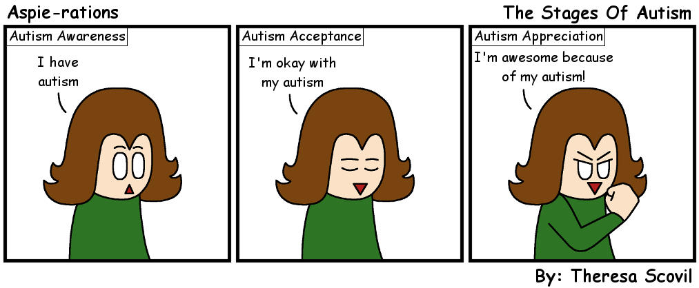 The Stages Of Autism