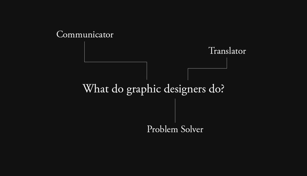 What do graphic designers do? by omaroman