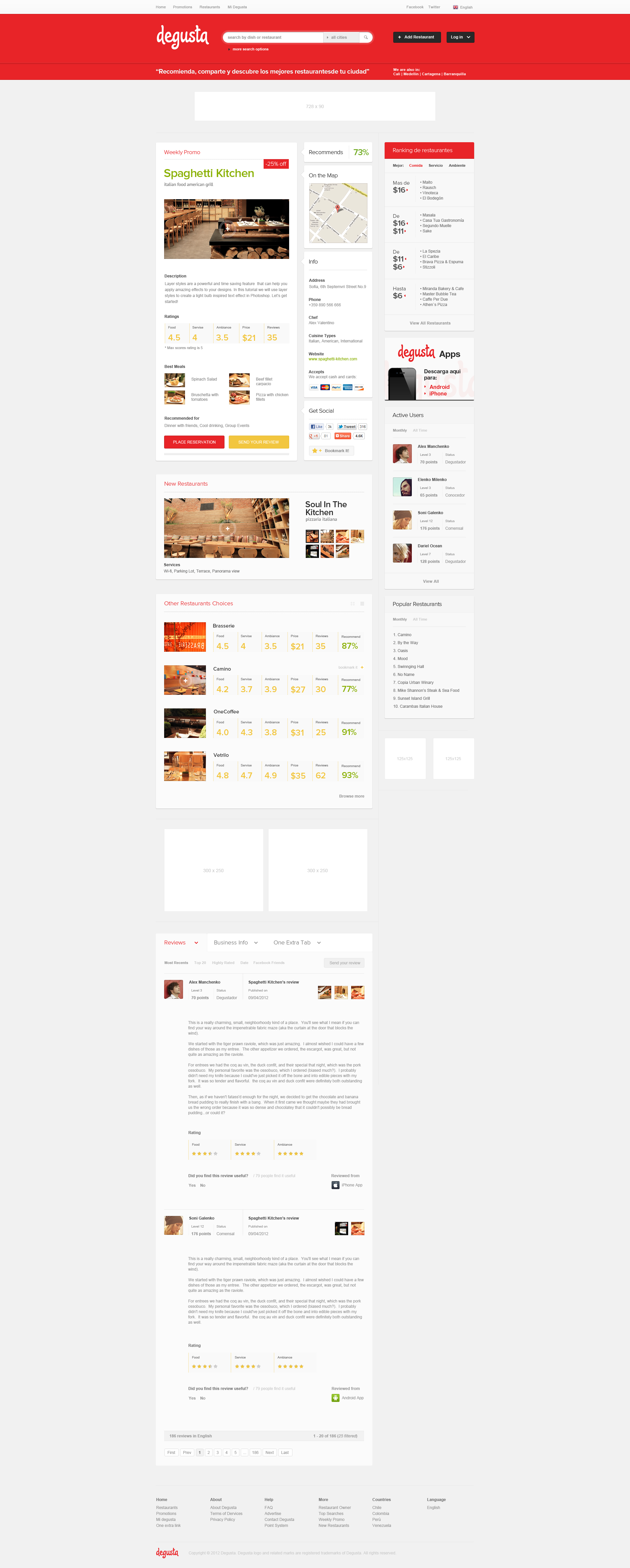 Online Restaurant Guide by magneticlab