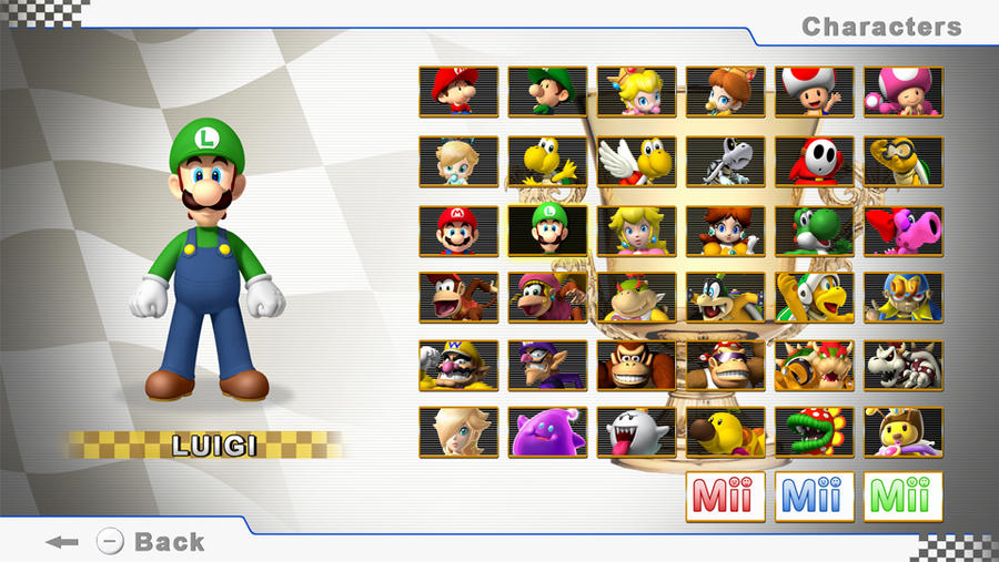 Mario Kart Wii U Roster By Alistairroo On Deviantart