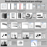 Brush Tutorial #0005 Learnuary by danimation2001