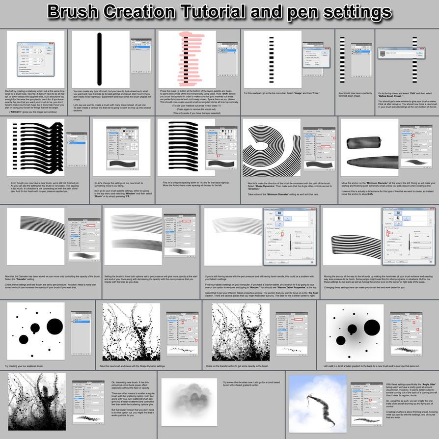 Brush Tutorial #0005 Learnuary by danimation2001