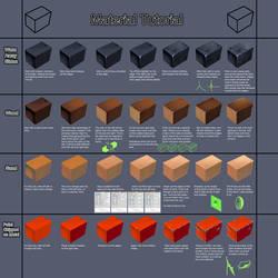 Material Tutorial #0006 Learnuary