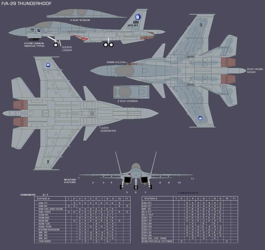 Fa 29 Thunderhoof by lonewolf3878