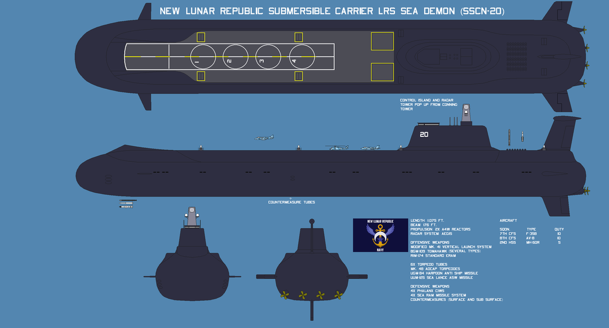 NLR Navy Submersible Carrier - LRS Sea Demon by lonewolf3878