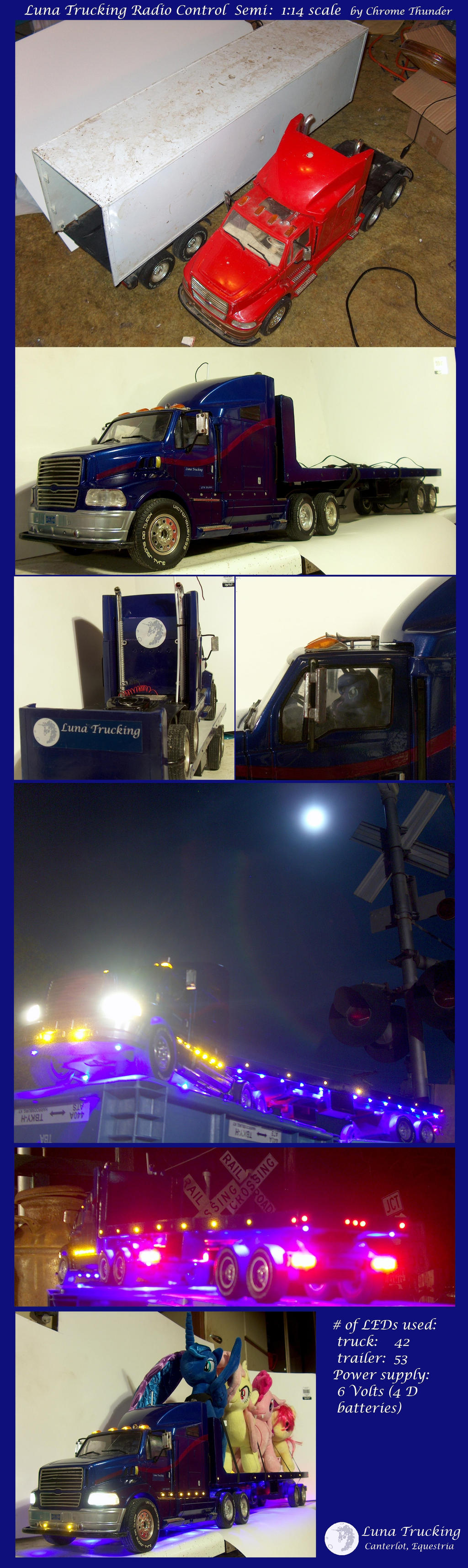 Luna Trucking Semi: R/C 1:14 Scale