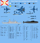 Solar Empire Navy Painting Diagram and Roster by lonewolf3878