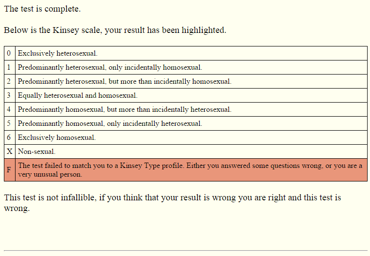 Sexuality scale test