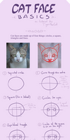 Cat-faces