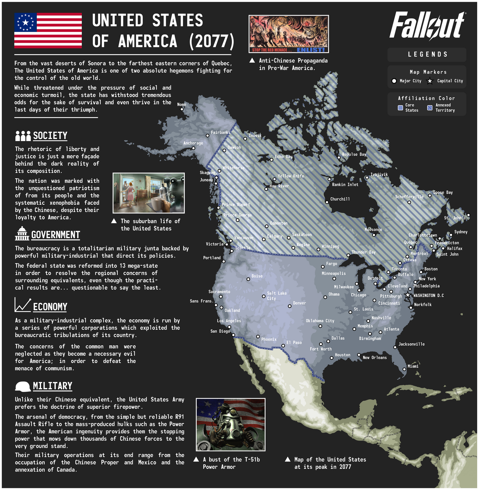 Fallout - United State of America (2077)
