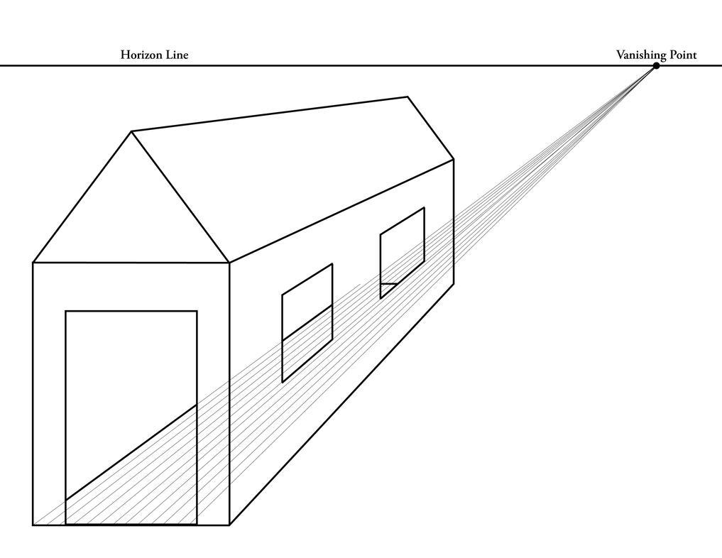 Perspective 11 Floor Vanishing Lines by inspiredcreativity