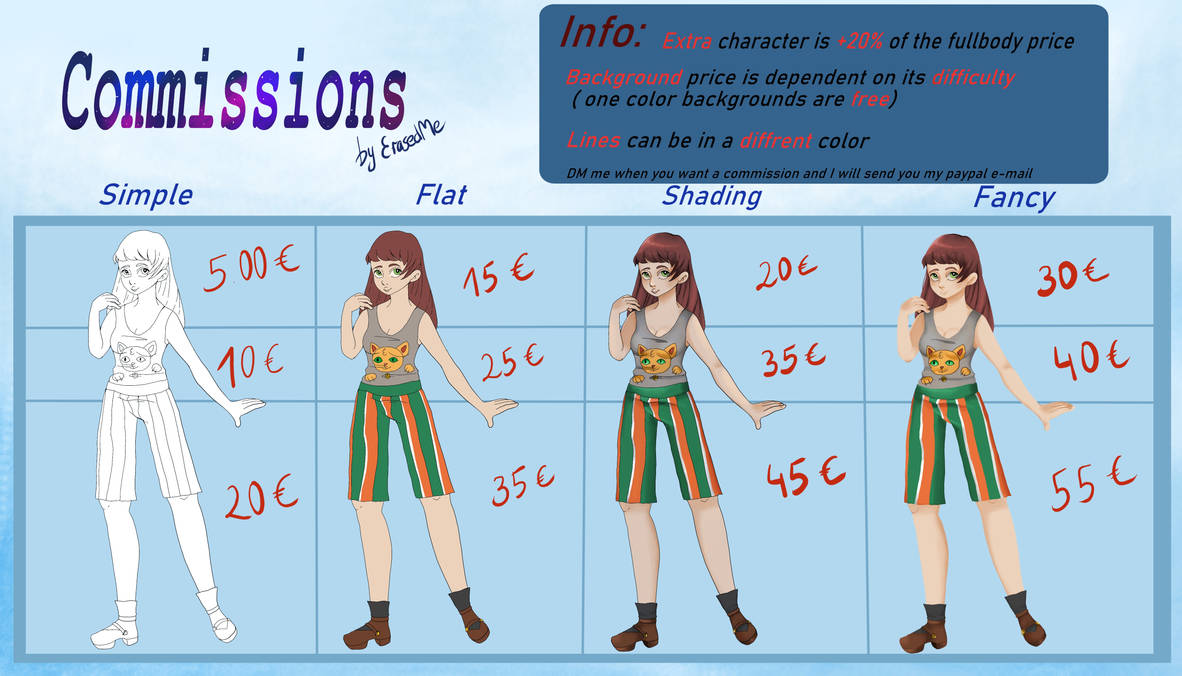 Commissions are now OPEN