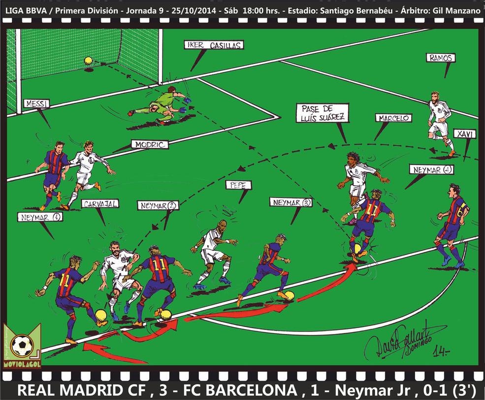 Image Result For Pirlo Tv Barcelona Vs Real Madrid En Vivo
