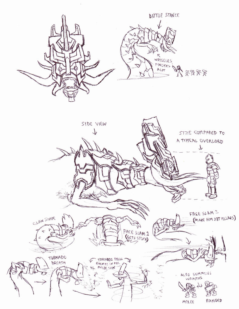 Overlord: The Forgotten God studies by Cerberus123