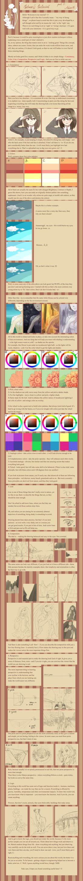 Tshuki's Tutorial Part:0 by tshuki