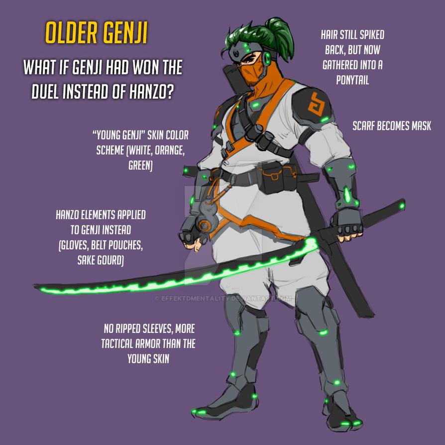 Overwatch Fan Skin: Older Genji