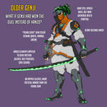 Overwatch Fan Skin: Older Genji