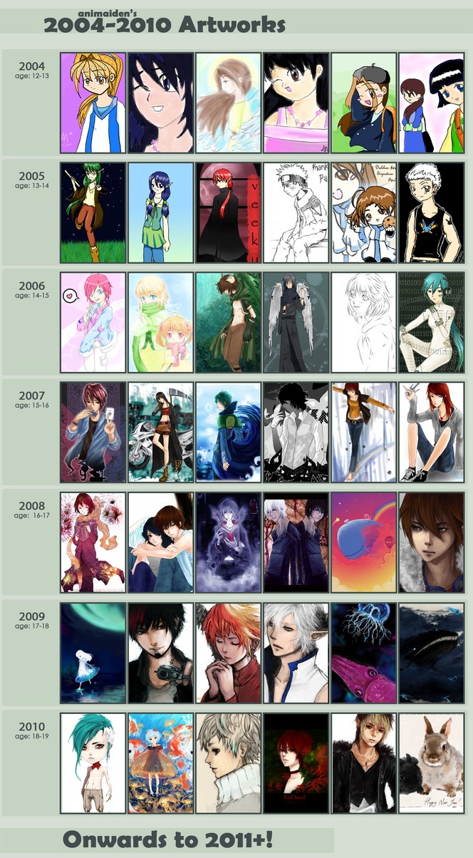 Improvement meme EXT.: '04-'10 by animaiden