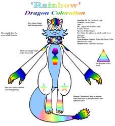 The Felidae Dragons - Dragon Coloration
