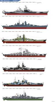 AU-WW2 Battleships
