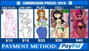 Commission Prices- 2016