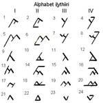 Alphabet Illythirii alphabet