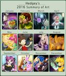 2016 Summary of Art by Hedgey
