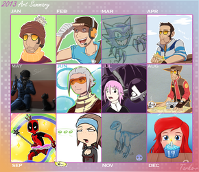 2013 Art Summary Meme