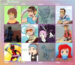 2013 Art Summary Meme by Tarka-r