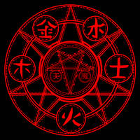 Some type of summoning circle by Fusanari