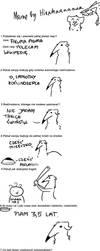 .:Meme PL4:. by AkumaAgma