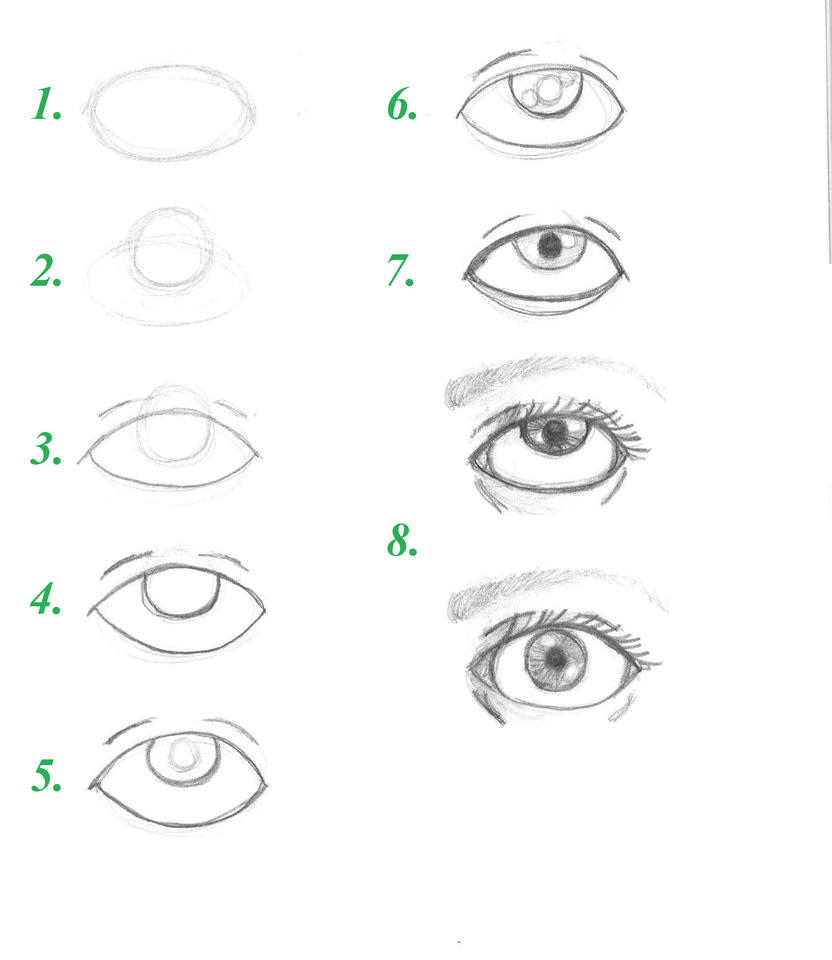 How to draw eyes by wolf777mx