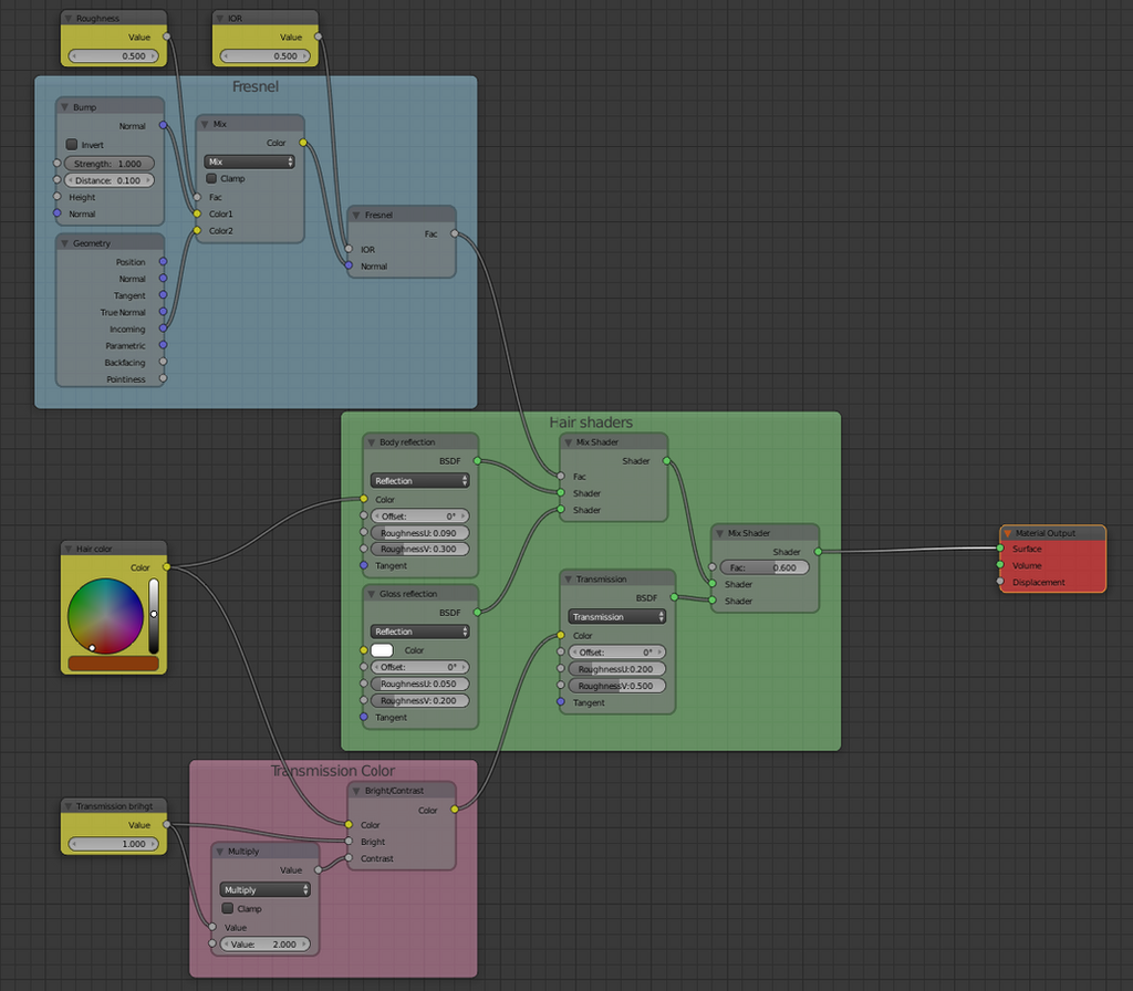 Blender cycles hair shader node setup by MArt86 on DeviantArt