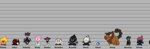 Flare's Kirby OC Height Chart