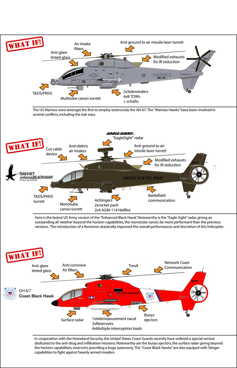s_67_blackhawk_whatifes_by_alanqua-d2z4ivc.jpg