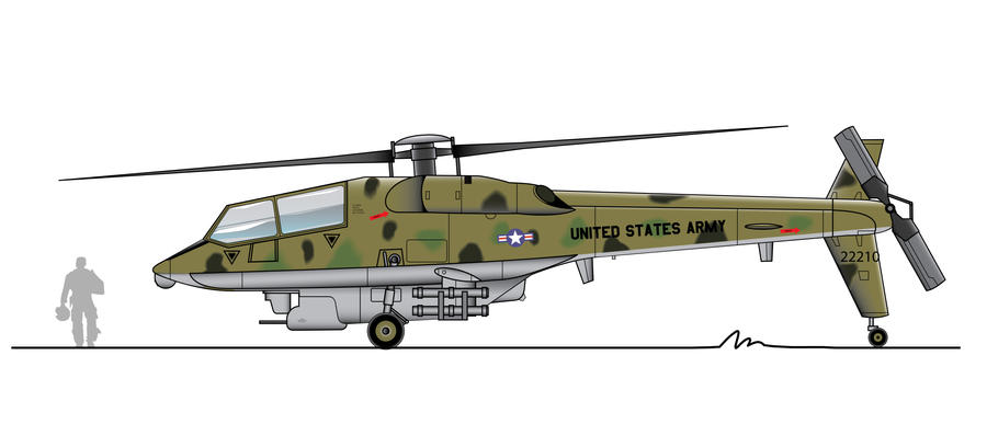 Helicopters found on deviantart stingrays list of rotorcraft jpg 900x408  Helicopter profiles b0522ec054e