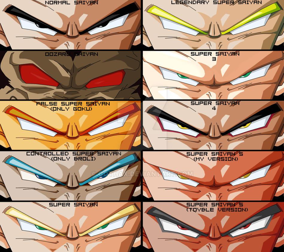 Dragon Ball Eyes Saiyans By Gothax On Deviantart