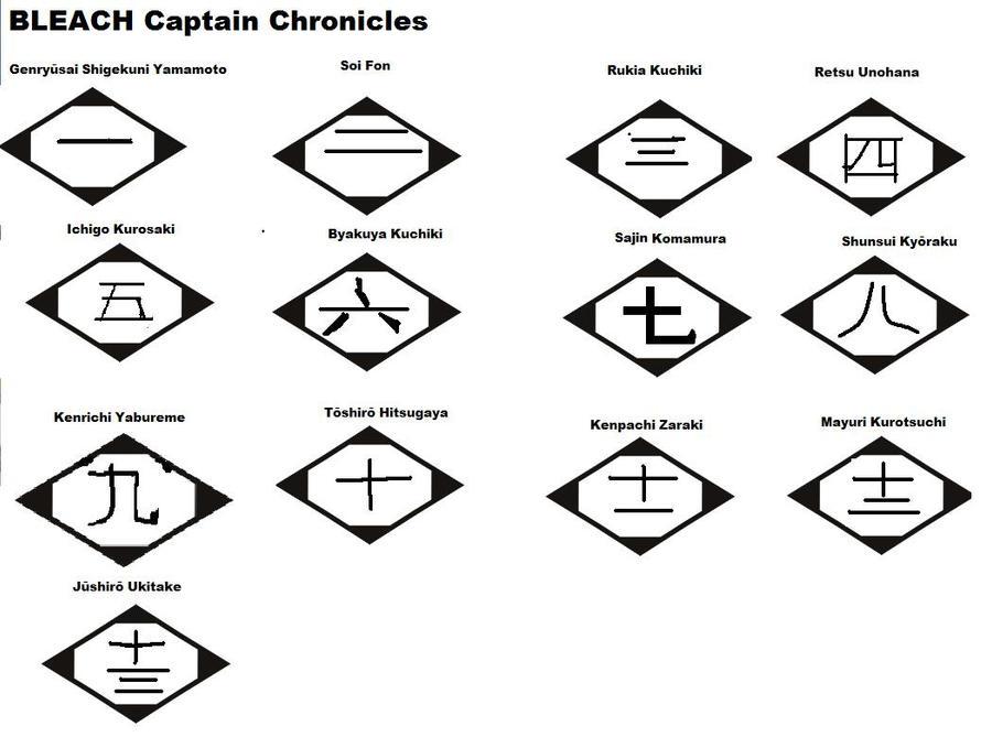 Bleach Captain Chronicles By DeathKnightofAnime