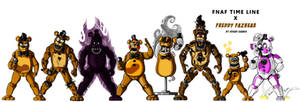 Freddy FazBear FNAF (Time line) by Edgar-Games